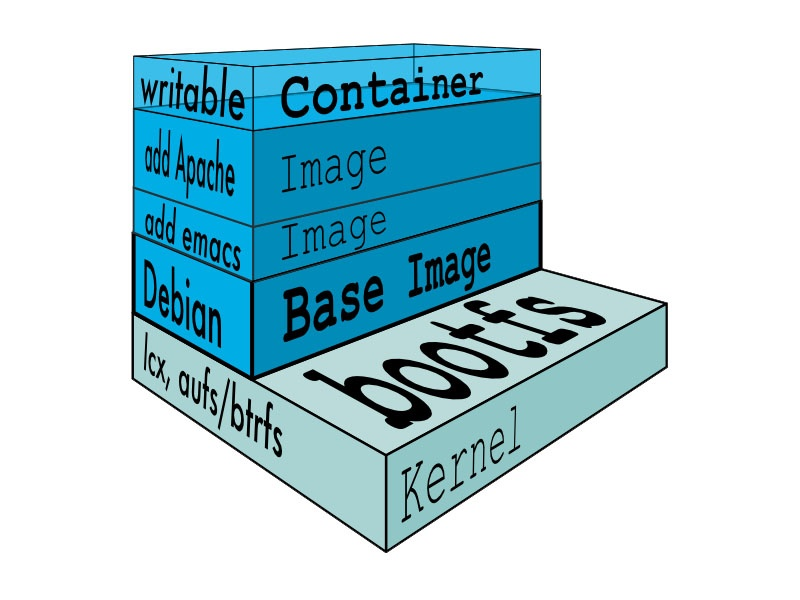 container_anatomy.jpg